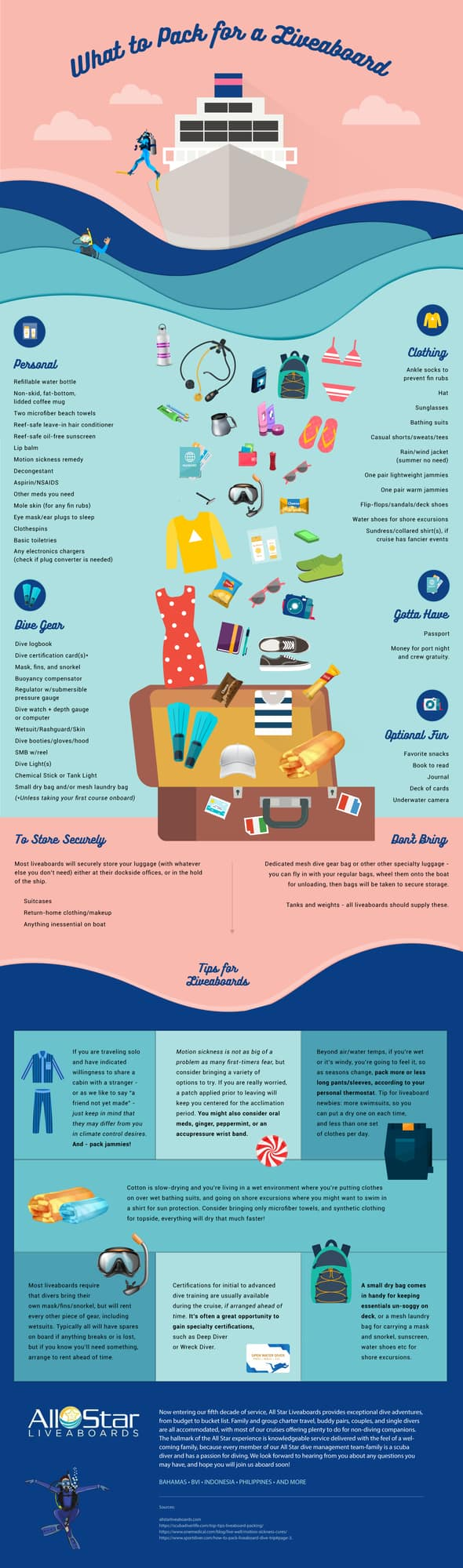 Guide for what to pack for a dive liveaoboard vacation