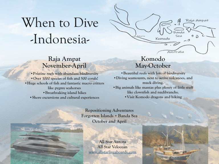 When to dive Indonesia, which season is best. Komodo diving and Raja Ampat diving